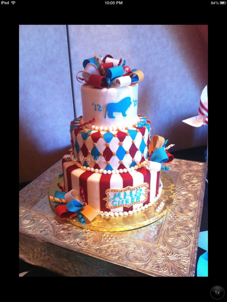 I Couldnt Find A Category For This Cake It Was For A Local High Schools Annual Cheer Leading Banquet The Theme Was Vintage Circus And  on Cake Central