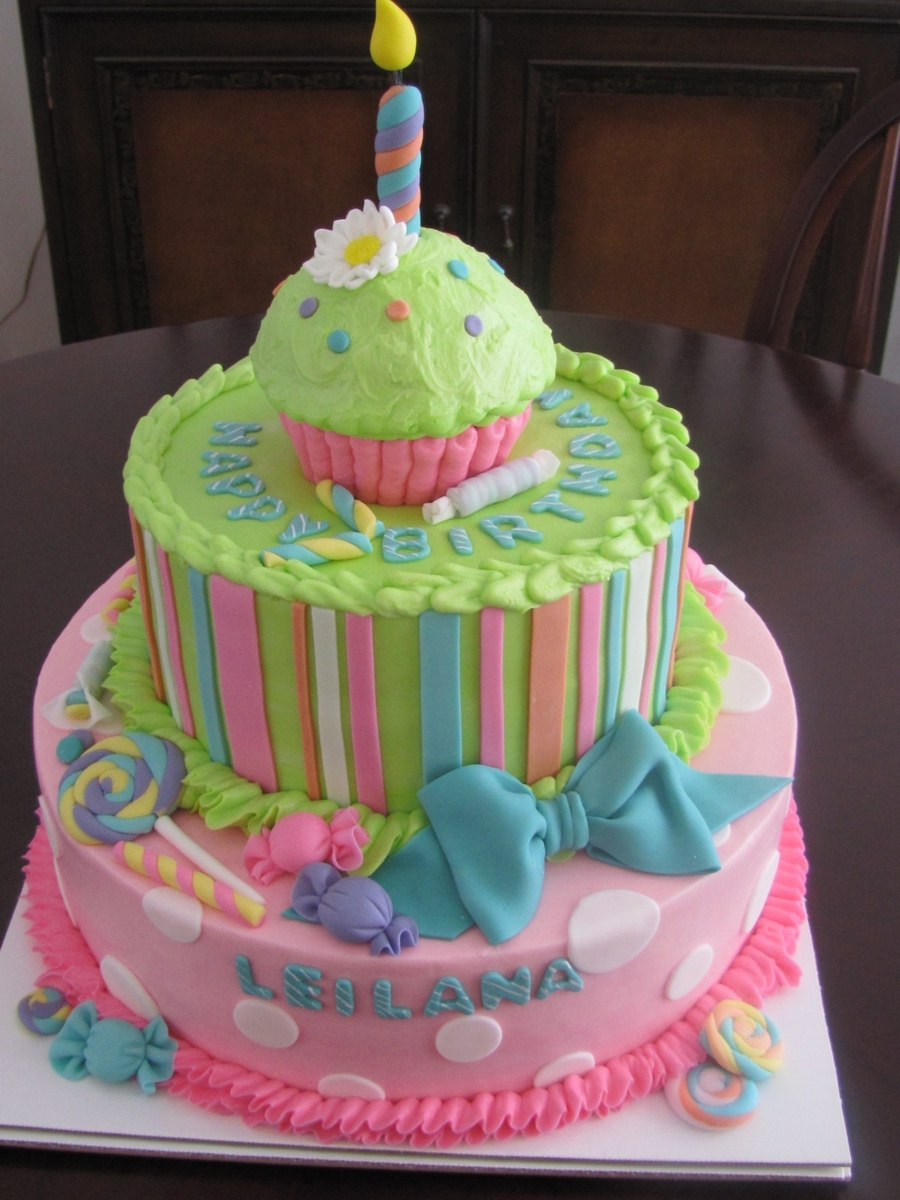 Candyland Birthday on Cake Central