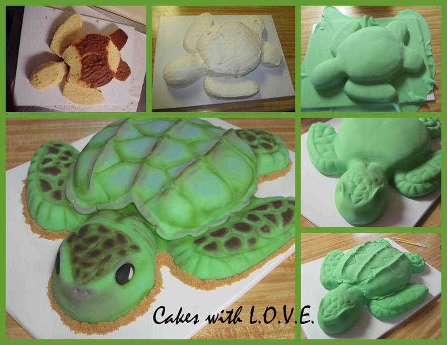 Ninja Turtle Birthday Cake Tutorial