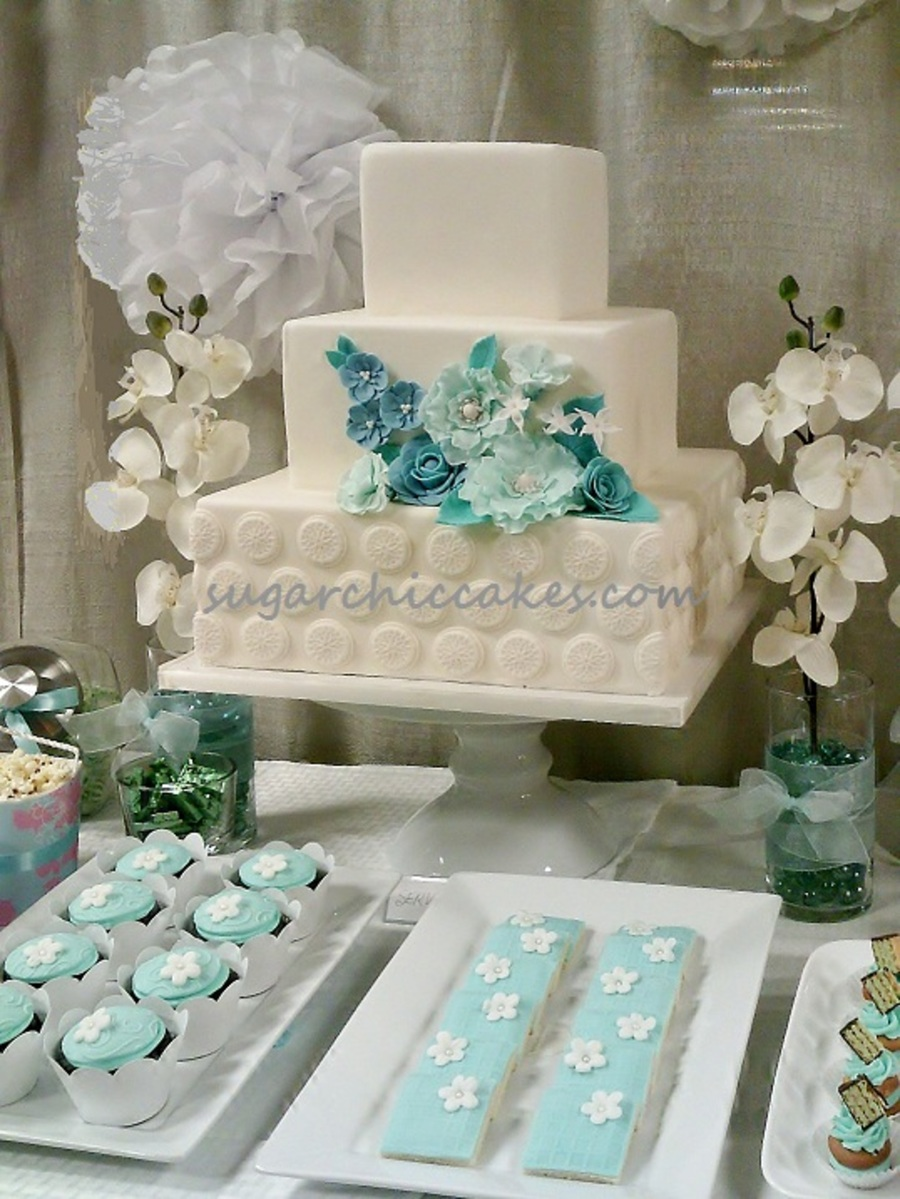 Minted Wonderland! on Cake Central