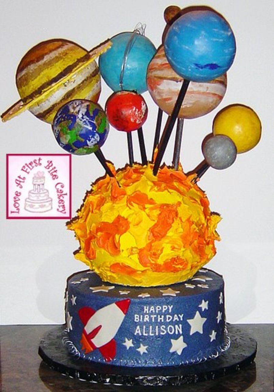 Pleasing Outer Space Solar System Cakecentral Com Funny Birthday Cards Online Inifofree Goldxyz
