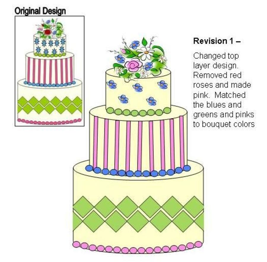 3 Tier Cake Sketch on Cake Central