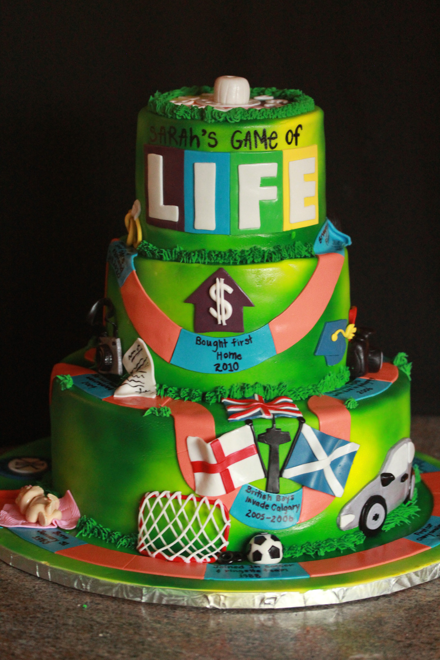 History Of Cake Decorating Timeline : A Friend Of Mine Requested A Timeline Cake For Her 30Th ...