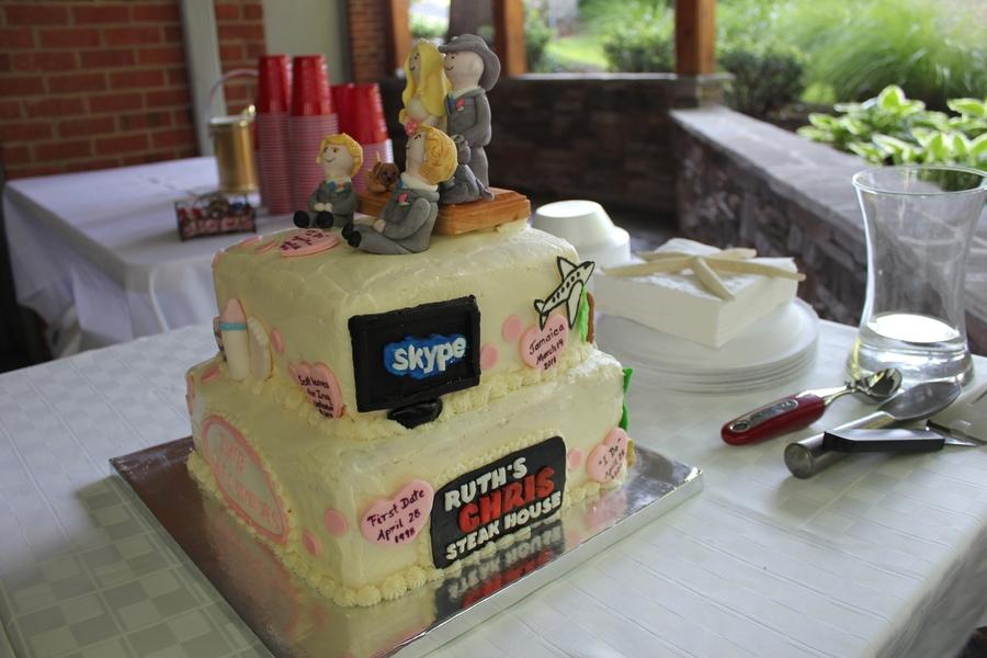 Vow Renewal Cake Cakecentral Com