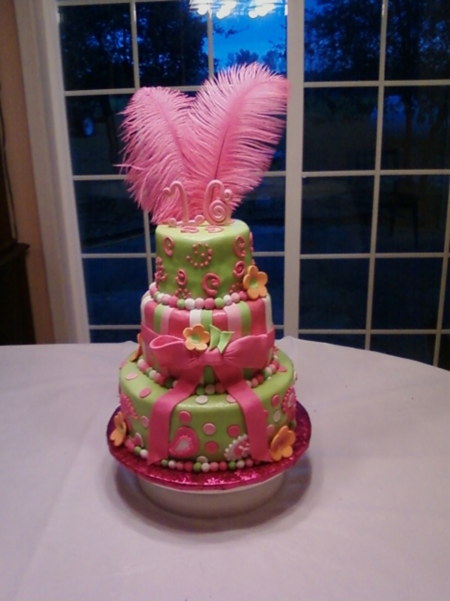 Green & Pink Paisley on Cake Central