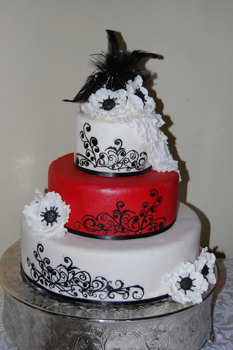 Hand-Painted on Cake Central