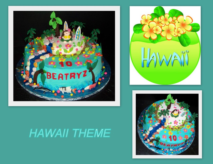 Hawaii  on Cake Central