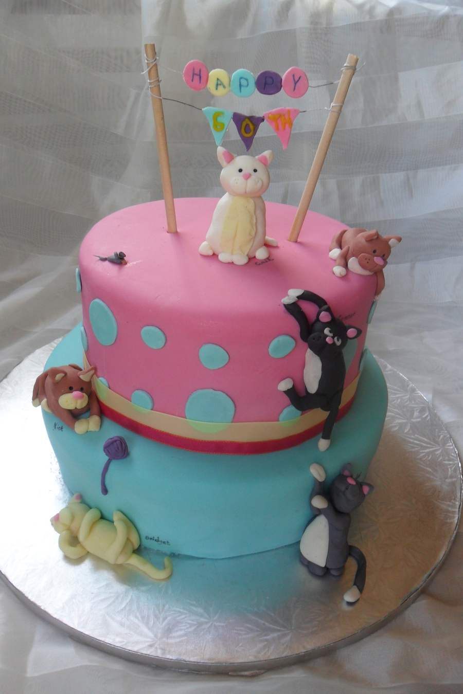 Cat Partyjpg  on Cake Central