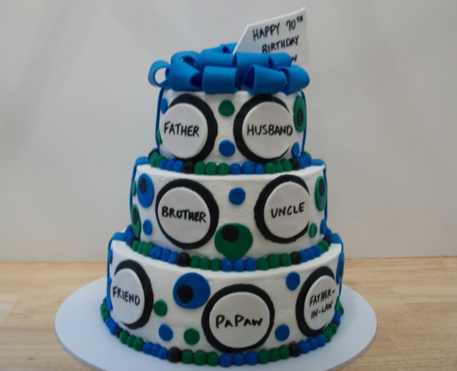 Ideas For Male Th Birthday Cake