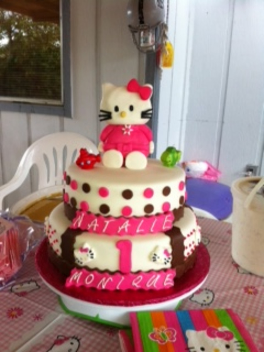 Hello Kitty Cake on Cake Central
