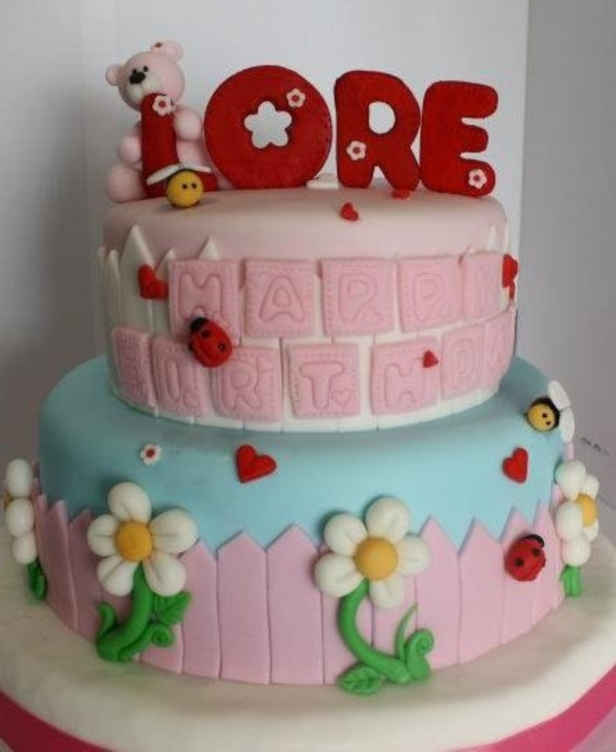 Image on Cake Central