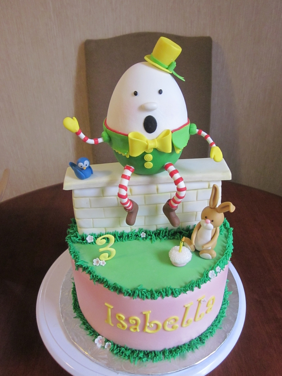 Humpty Dumpty on Cake Central