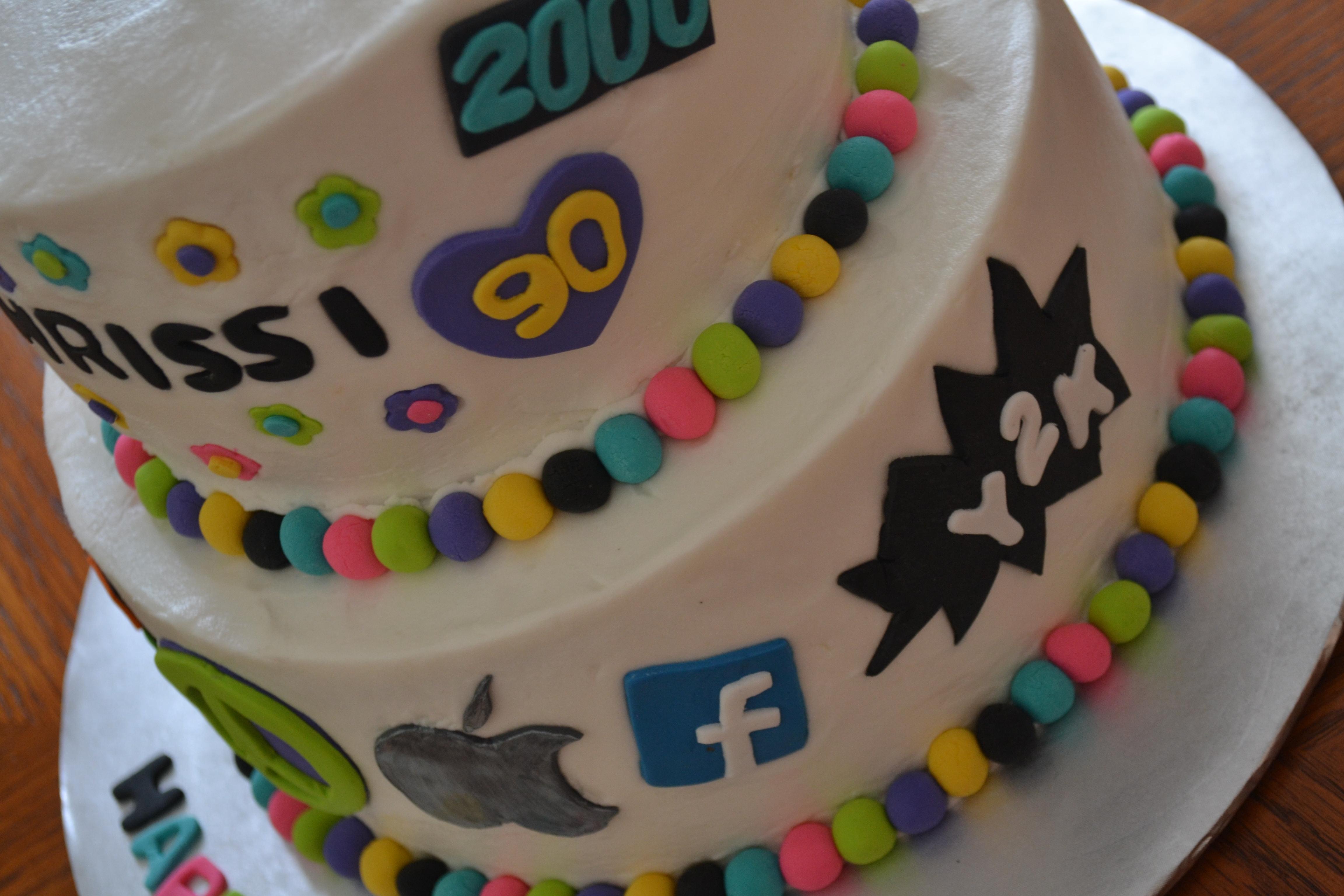 40Th Birthday Through The Decades 70S 80S 90S 2000 Pop