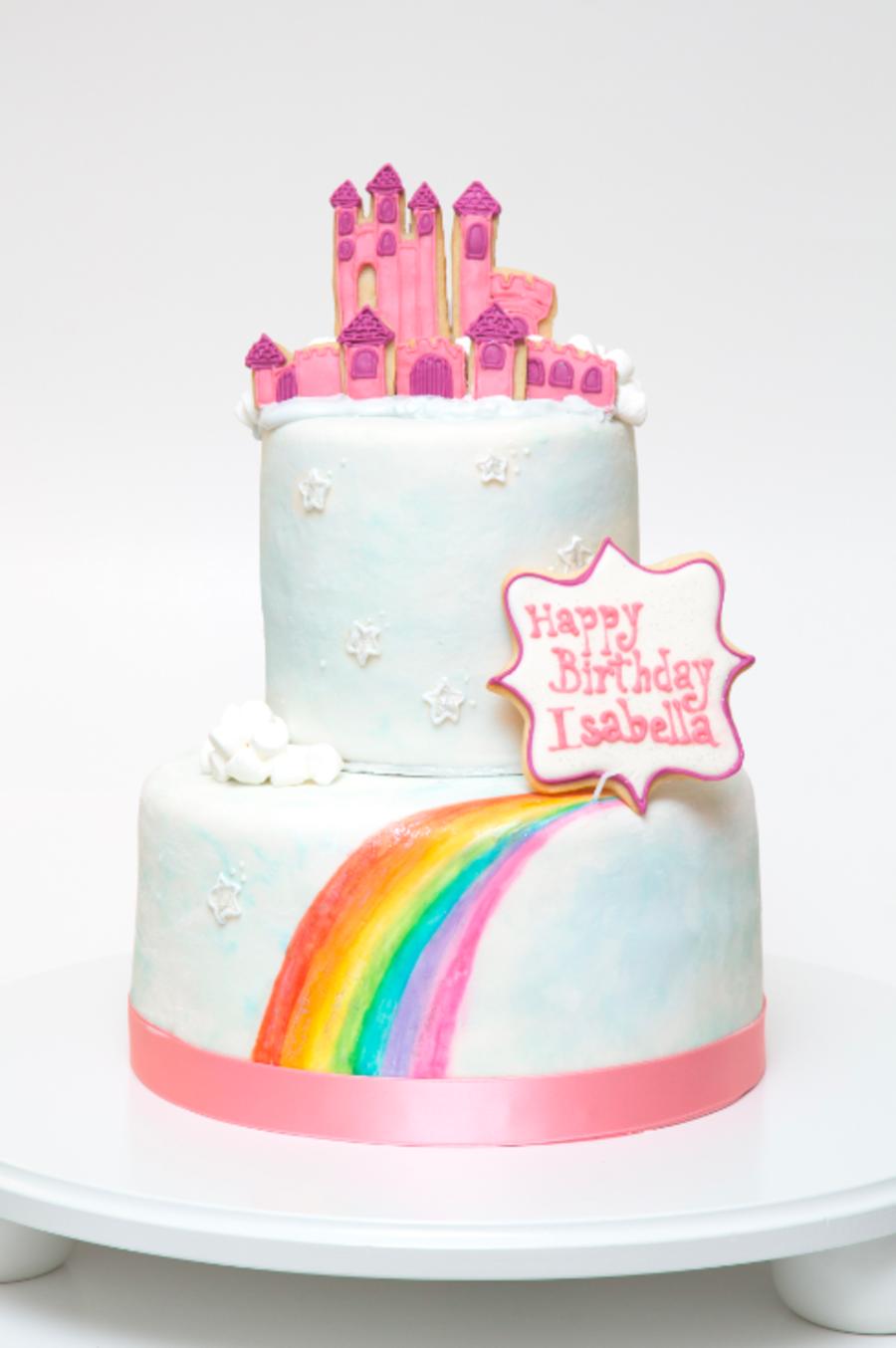 Rainbow Cake Recipe Australia