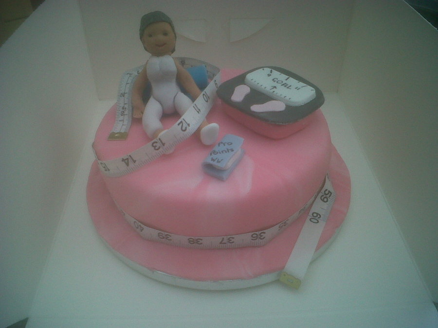 Pleasing Keep Fit Cake Cakecentral Com Personalised Birthday Cards Paralily Jamesorg