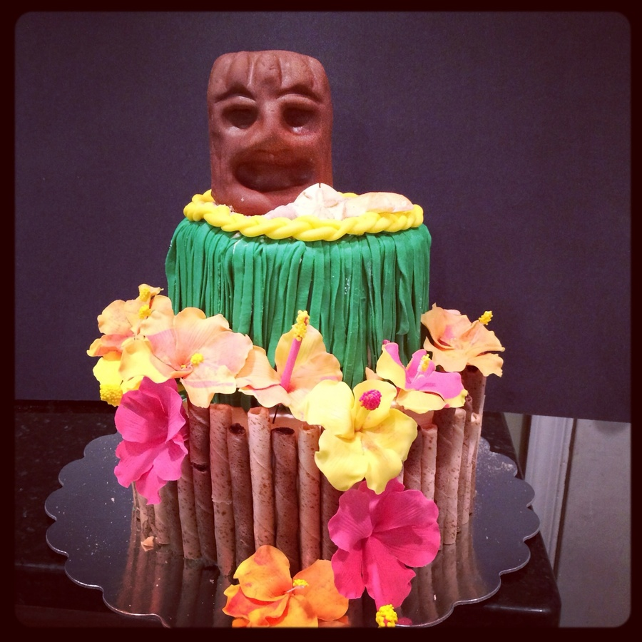 Brilliant Hawaiian Birthday Cake Cakecentral Com Funny Birthday Cards Online Fluifree Goldxyz