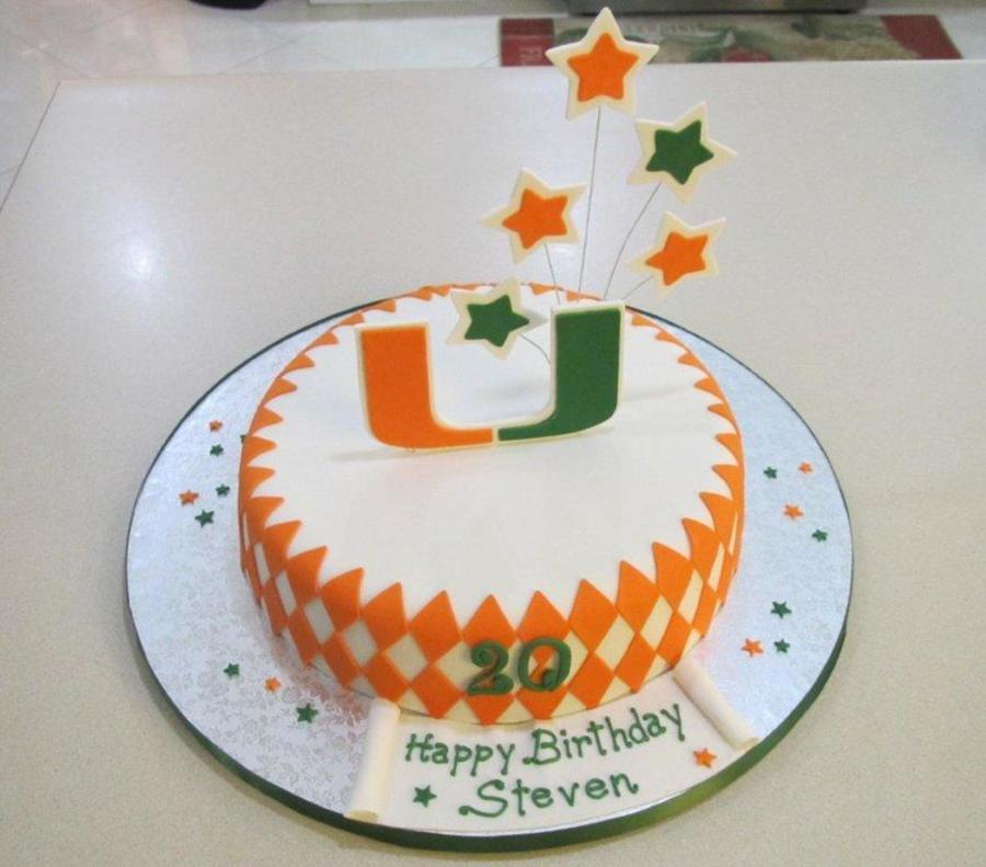 Um Bday Cake CakeCentralcom