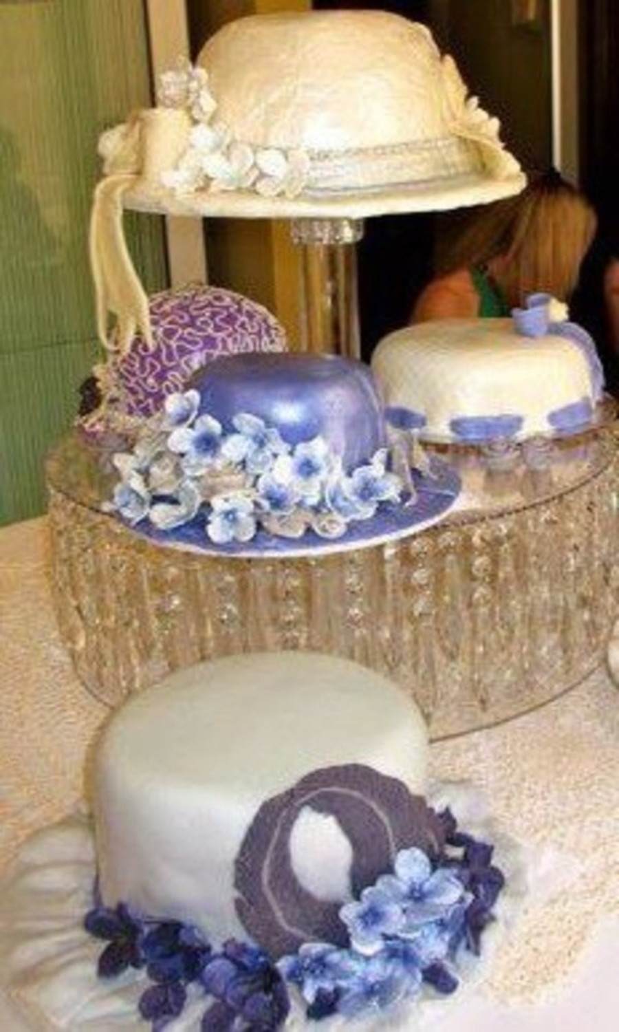 Tea Party Hats on Cake Central