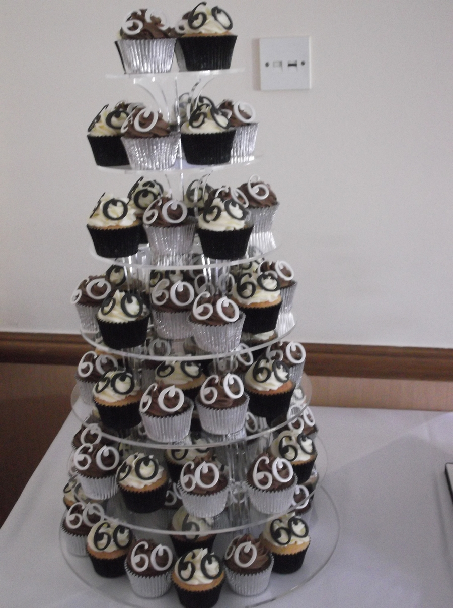 Ideas For A Th Birthday Cake