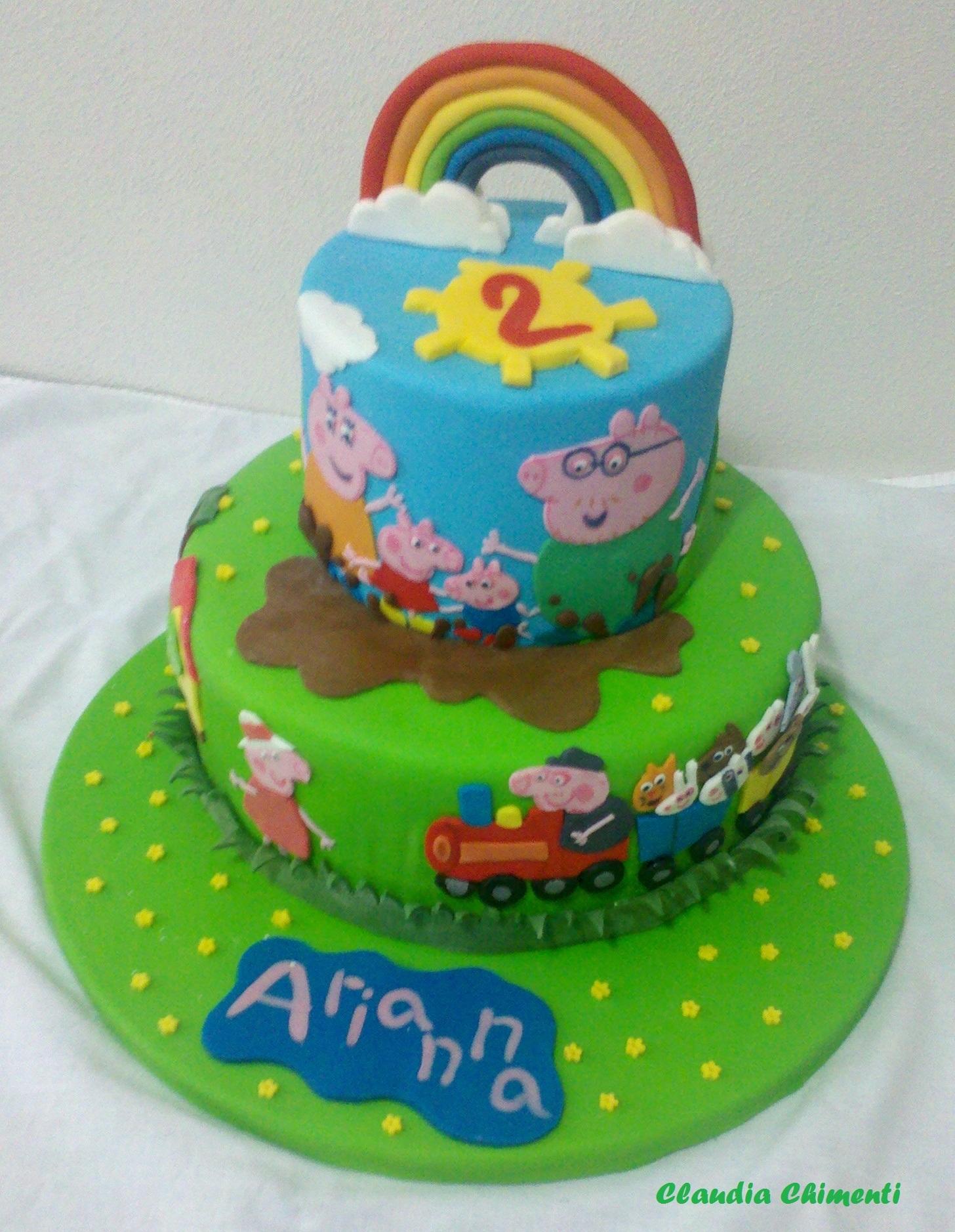 Peppa Pig Cake Cakecentral Com