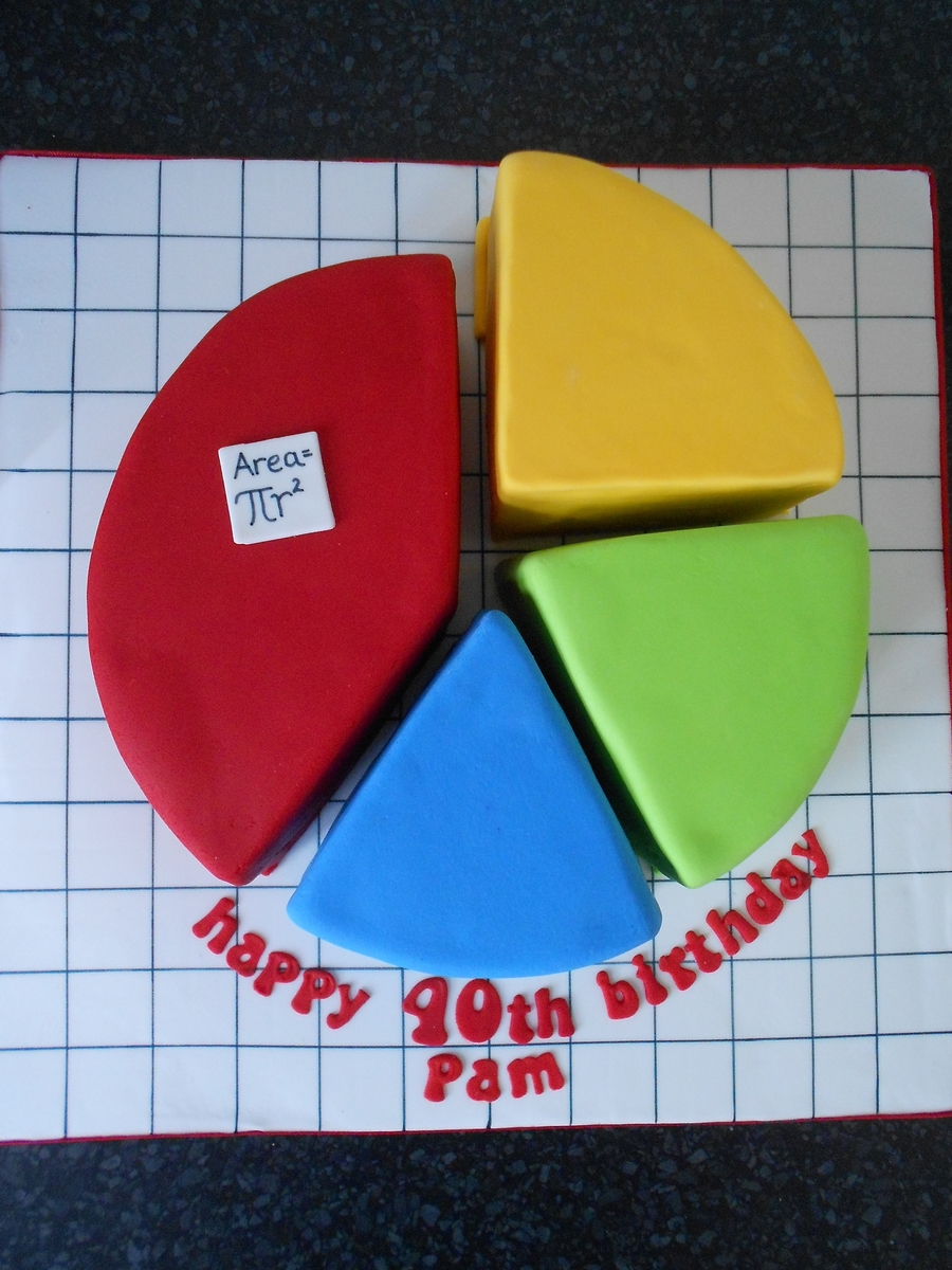 Pie chart pi cake for a maths teachers 40th cakecentral nvjuhfo Gallery