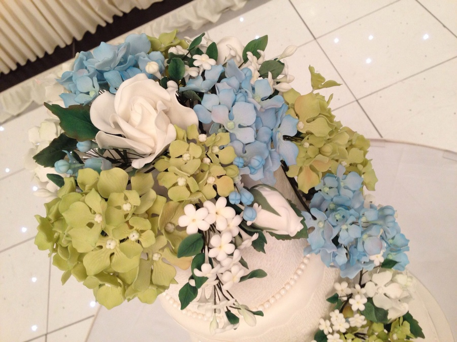 Hydrangeas Roses And Filler Flowers - CakeCentral.com