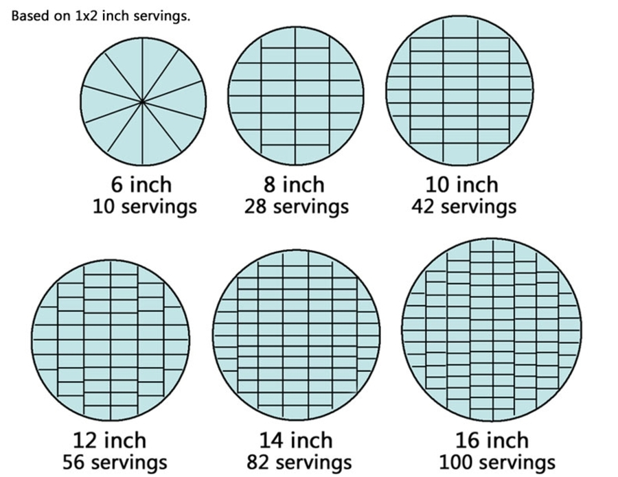 New Round Cake Serving Guide/chart on Cake Central