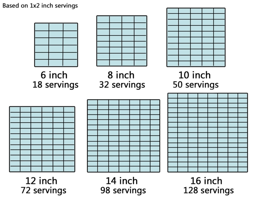sheet cake sizes square cake cutting guide cakecentral 7325