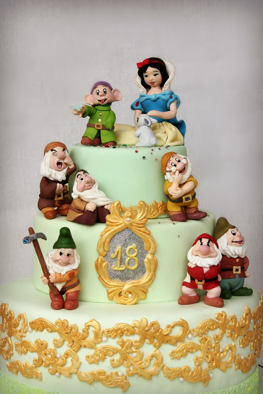 Snow White And The Seven Dwarfs on Cake Central
