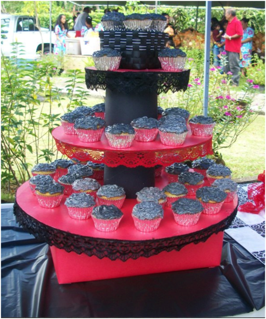 Stand And Cupcakes on Cake Central