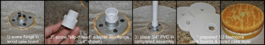 Pipe Flange Assembly Method on Cake Central