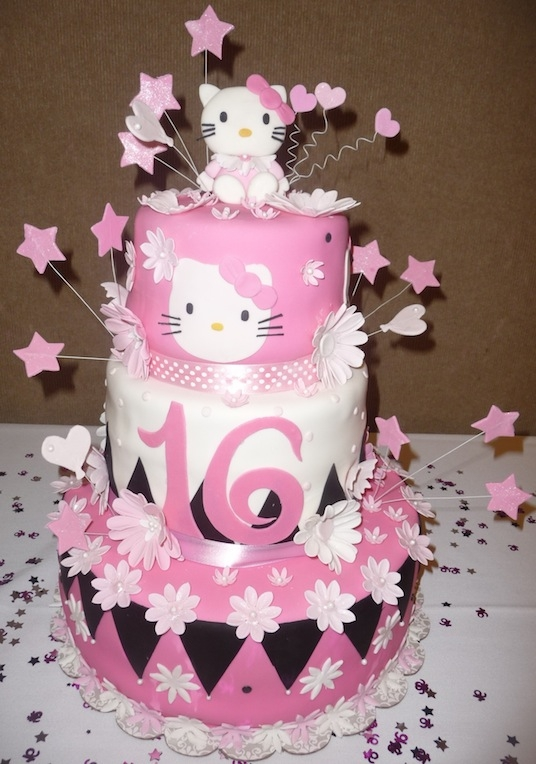 Childrens Birthday Cakes CakeCentralcom