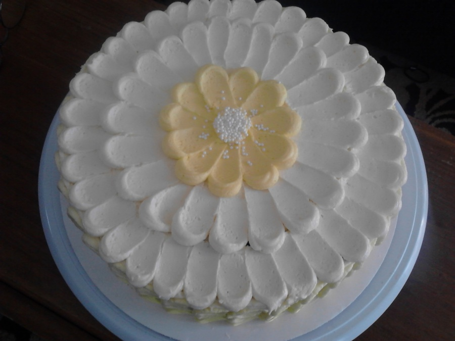 Easy Buttercream Icing Recipe For Cake Decorating