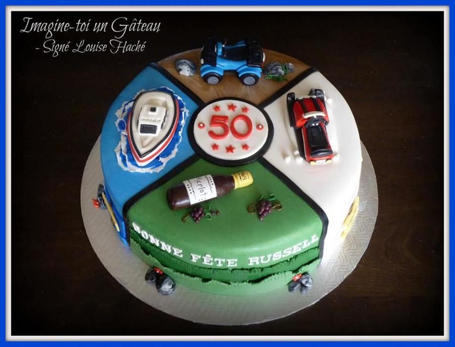 Multiple Themed Cake Cakecentral Com