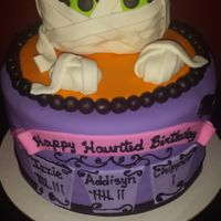 Haunted Birthday ......