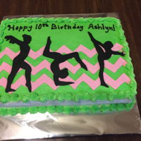 Birthday Cake-Gymnastics   Chocolate cake with buttercream frosting with fondant cutouts of gymnasts