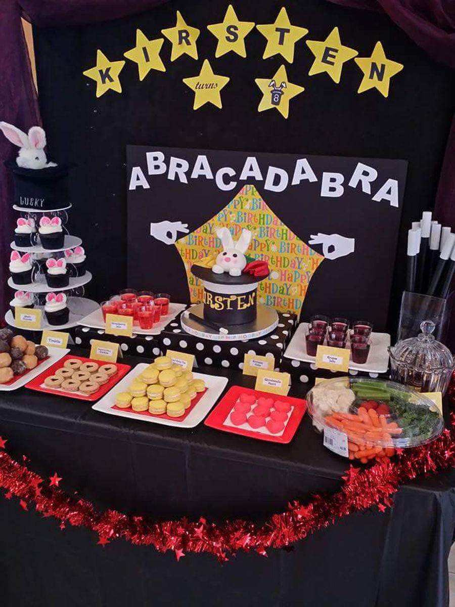 Magic Hat Birthday Chocolate Cake Cakecentral Com