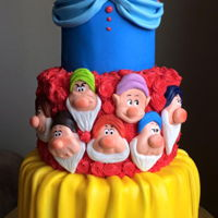 Snow White Snow white inspired birthday cake