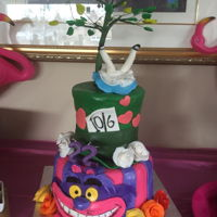 Alice In Wonderland Created this for my 22 yr olds Mad Hatter Birthday party