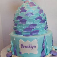 Mermaid Tail Cake   First time attempting a mermaid tail shaped cake