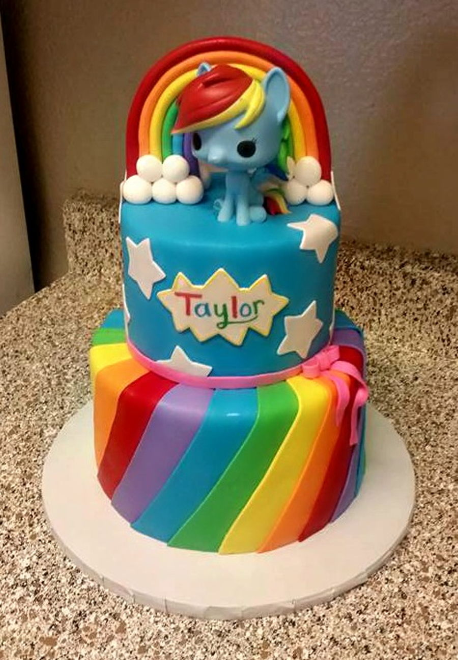 Terrific My Little Pony Cakecentral Com Funny Birthday Cards Online Overcheapnameinfo