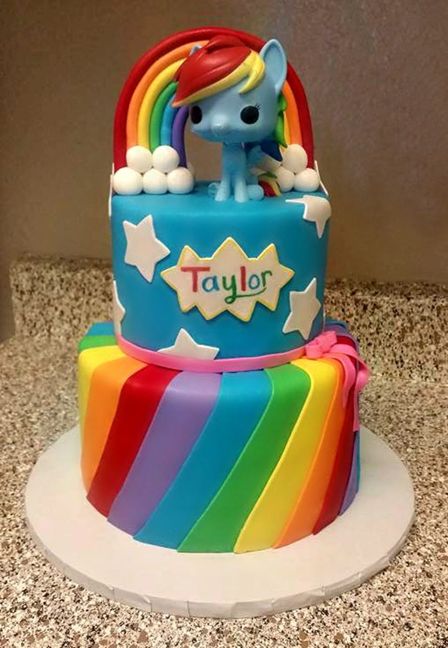 My Little Pony CakeCentralcom