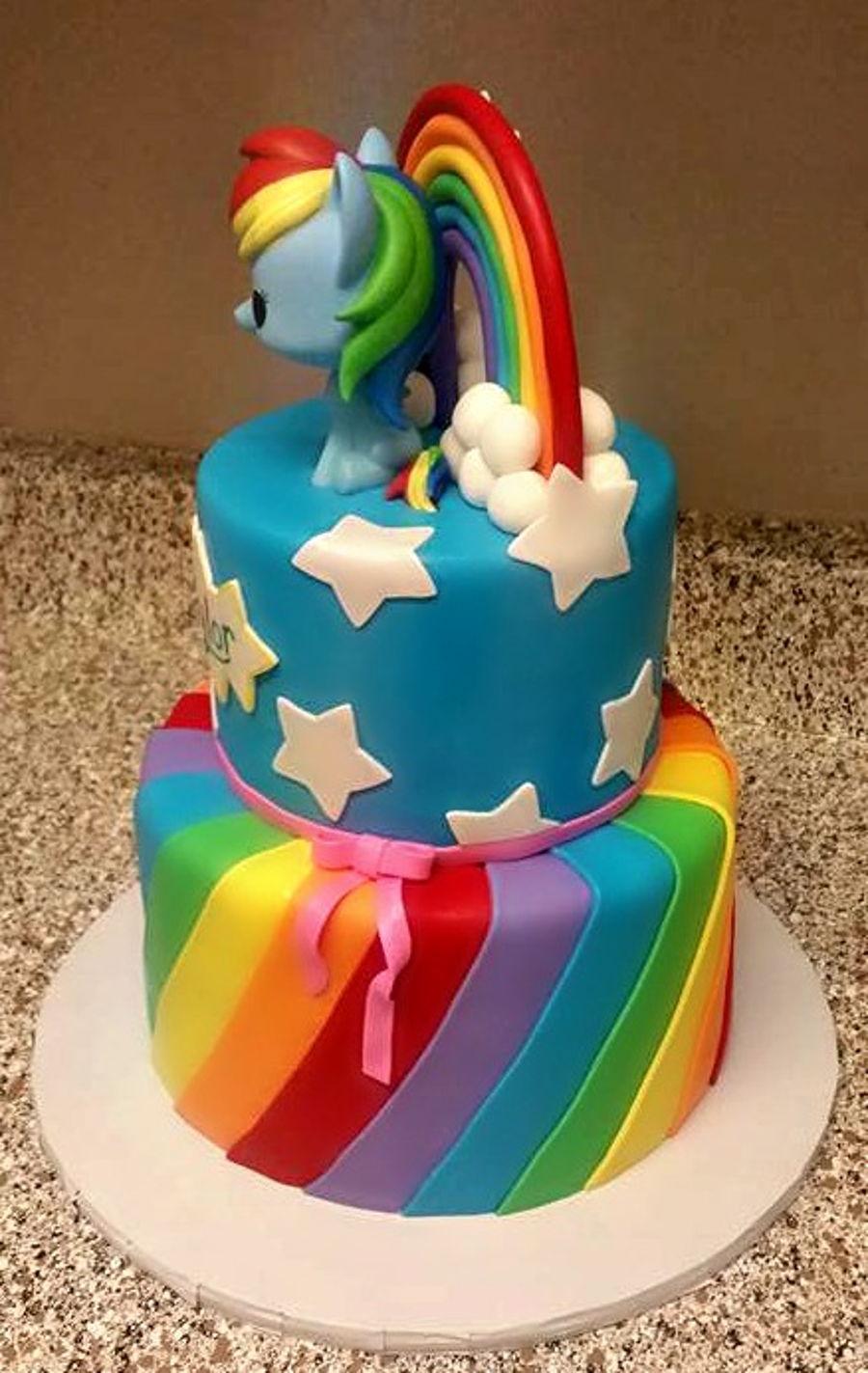 Top My Cake