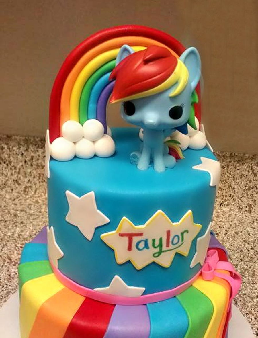 My Little Pony Cakecentral Com