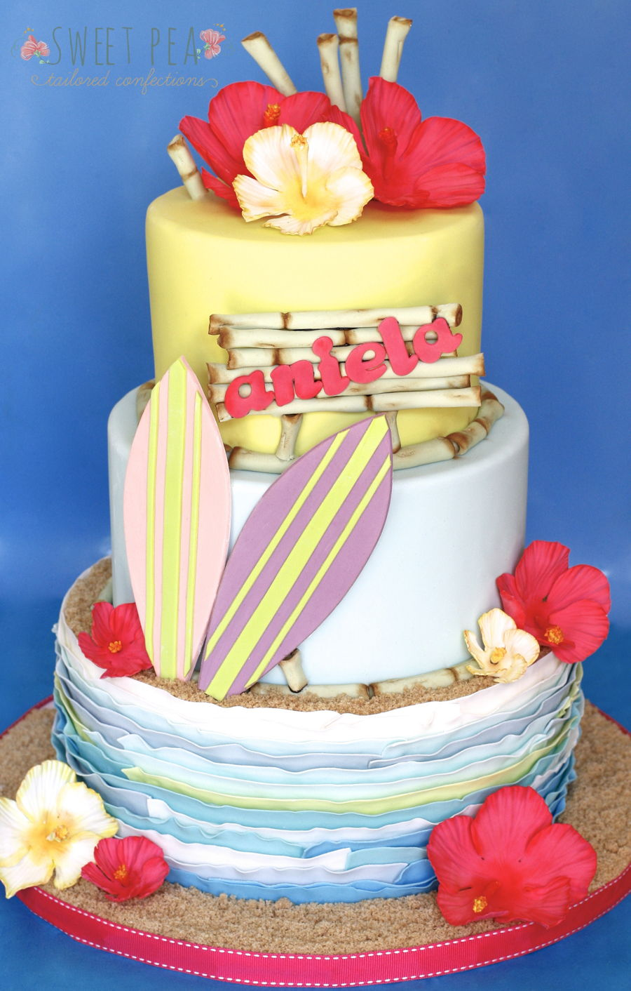 Surf's Up! on Cake Central