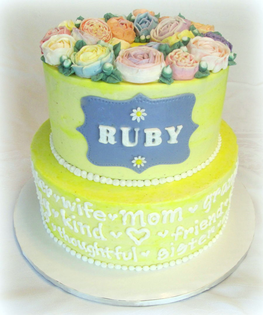 Remembering Ruby on Cake Central