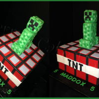 Minecraft Creeper Birthday Cake I don't often cover cakes in fondant, but sometimes it just makes the end results better. Used the paneling method on the cake,...