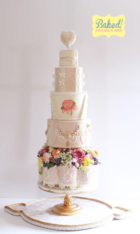 How To Improve Cake Decorating Skills