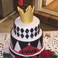 Alice In Wonderland Queen Of Hearts Cake This is a cake inspired by the Queen of Hearts from Alice in Wonderland. The birthday girl designed and drew the cake herself. The cake is...