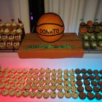 Basketball Cake With Cupcake Bleachers Basketball cake with cupcake bleachers